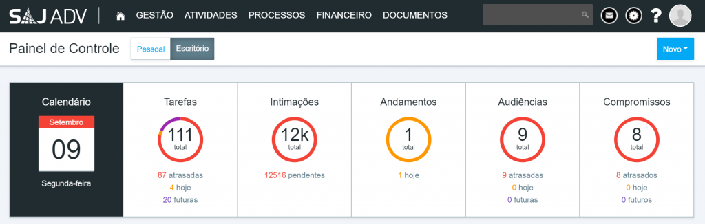 dashboard saj adv software jurídio